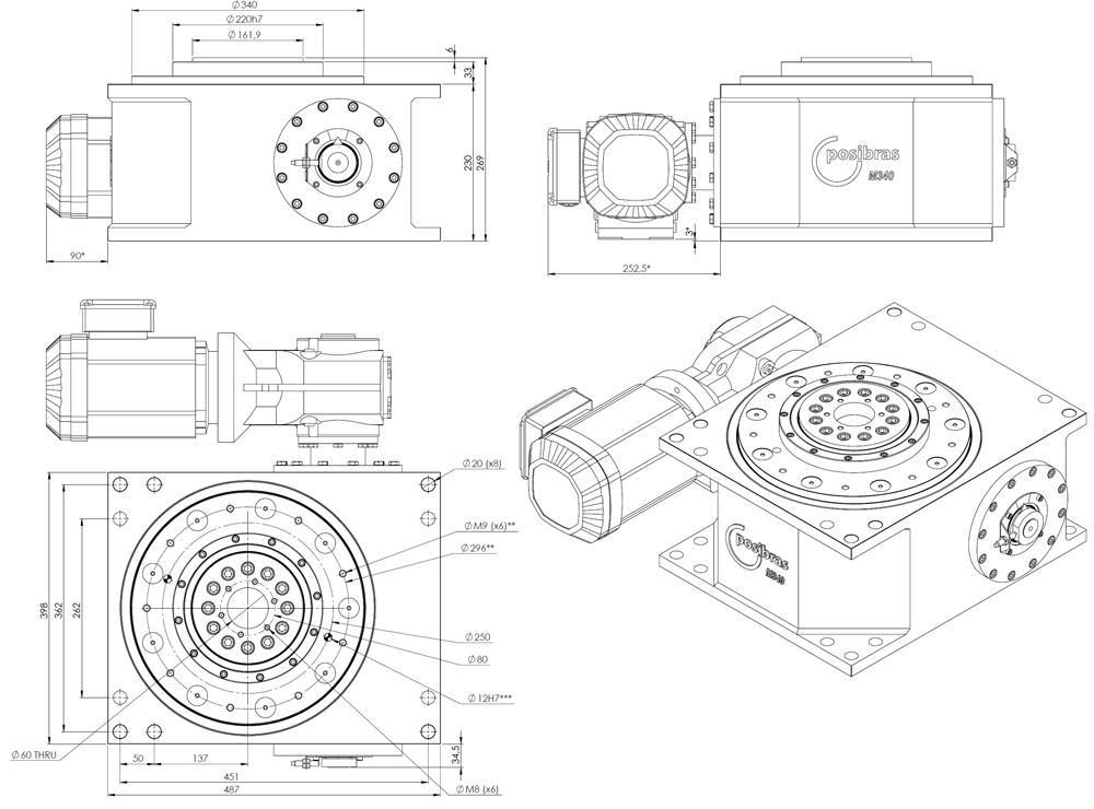 M340 Principais dimensões